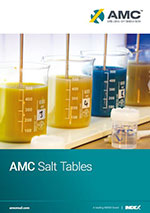 Salt Tables